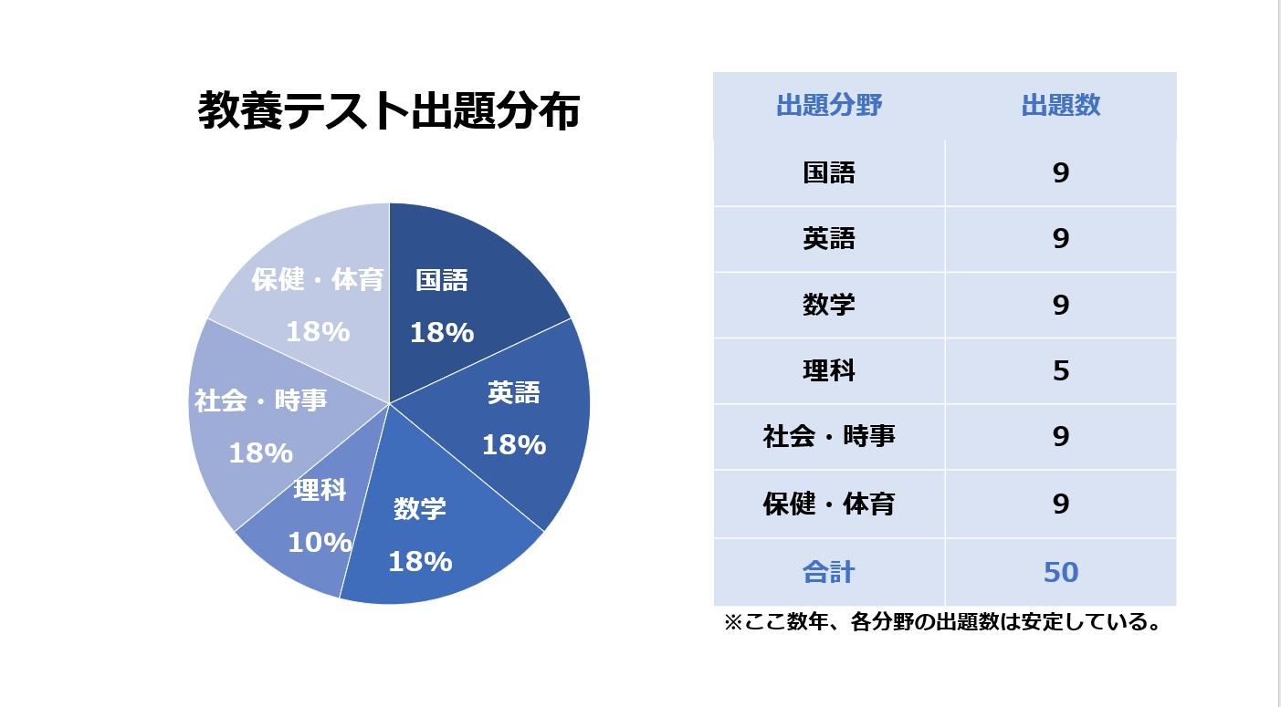 urano7.24.教養図.jpg