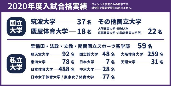 http://www.e-taishin.com/event/common/img/2020%E5%B9%B4%E5%BA%A6%E5%90%88%E6%A0%BC%E5%AE%9F%E7%B8%BE%E3%82%B9%E3%83%A9%E3%82%A4%E3%83%80%E3%83%BC%EF%BC%88%E7%B4%AB%EF%BC%89.jpg