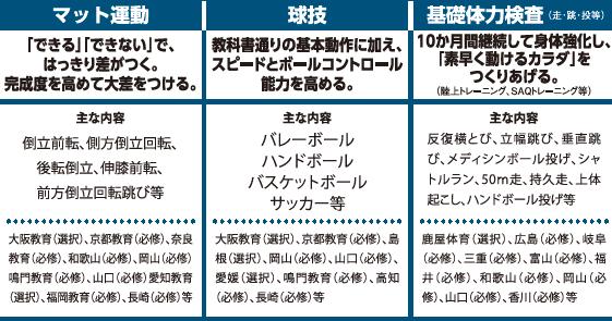 大阪校国立大学コース(クローズアップ).png